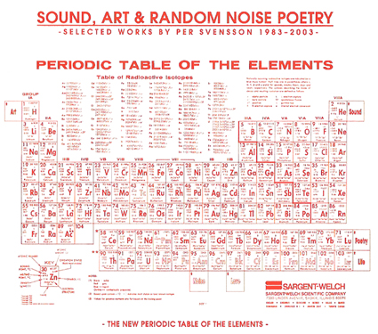 Untitled document the new periodic table of the elements urtaz Choice Image